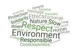 Word cloud in shades of green on sustainable tourism. The words that resemble Environment, respect, ethics, nature